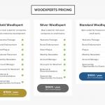 WooExperts Fiyatlandırma