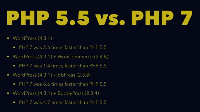 WordPress Kullanımlarında PHP 7, PHP 5.5'e Karşı!